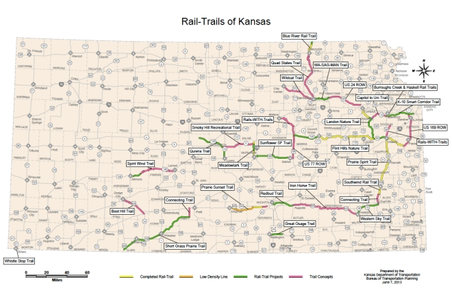 Rail Trails of Kansas