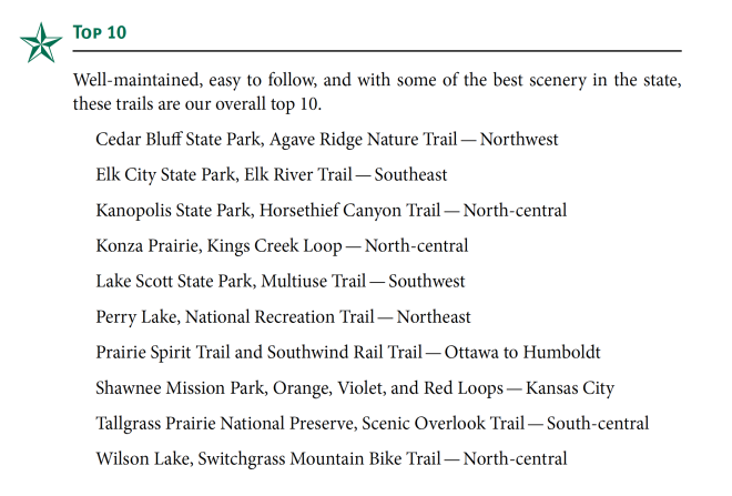 Top 10 trails