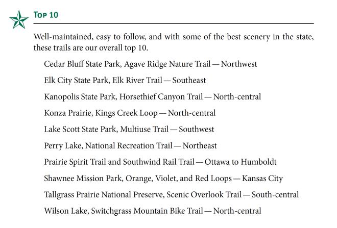 Top 10 trails